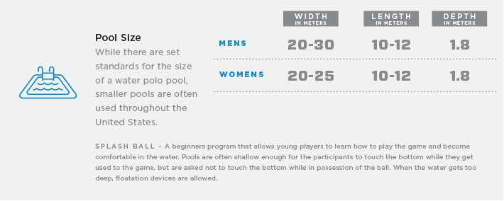 New to Water Polo - Pool Size